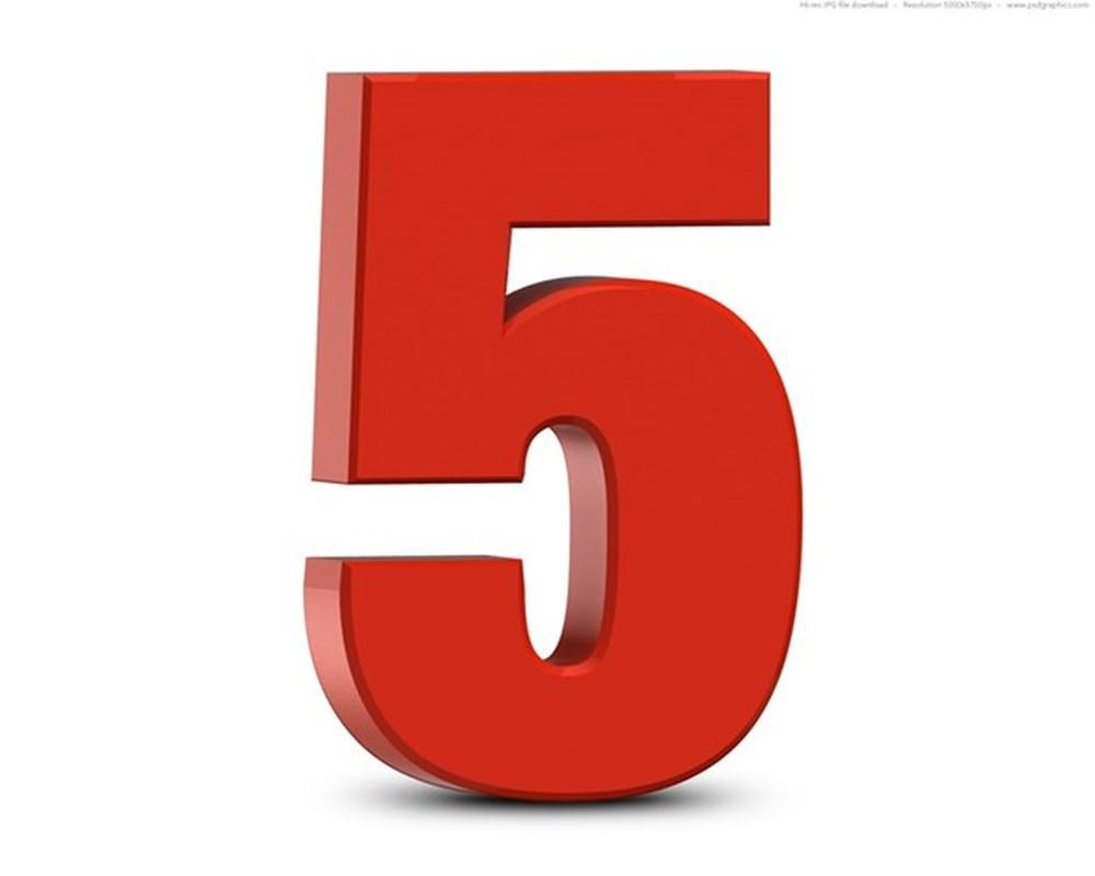 Tìm hiểu về sim lục quý 5 viettel và ý nghĩa của nó